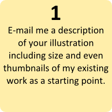 1 e-mail me your idea